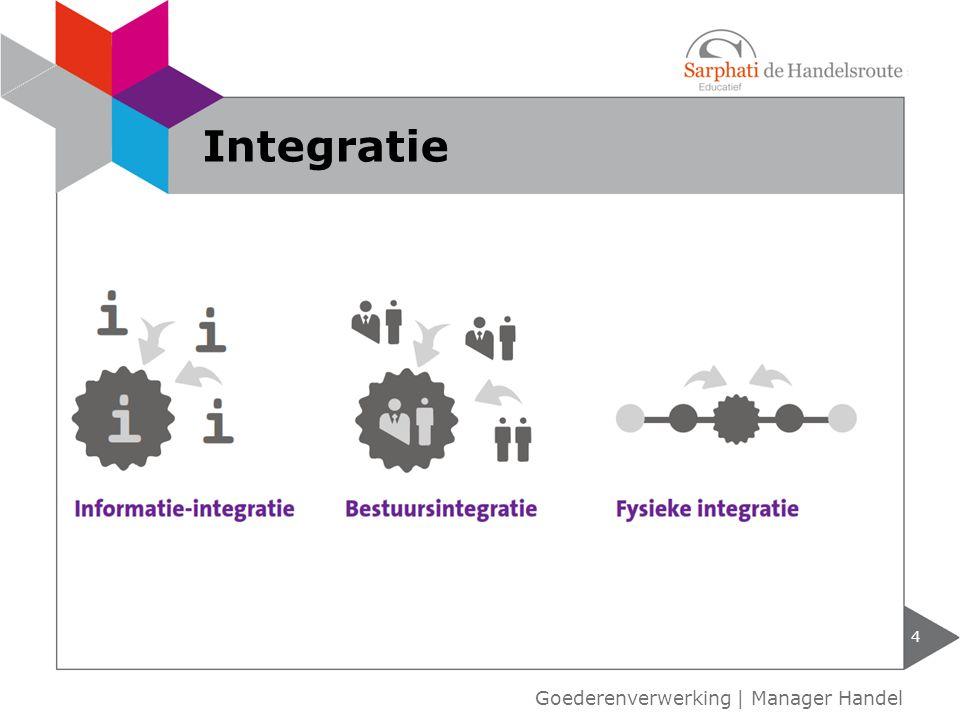 4 Integratie Goederenverwerking | Manager Handel