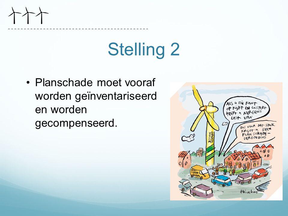 Stelling 2 Planschade moet vooraf worden geïnventariseerd en worden gecompenseerd.
