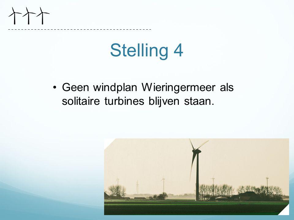 Stelling 4 Geen windplan Wieringermeer als solitaire turbines blijven staan.