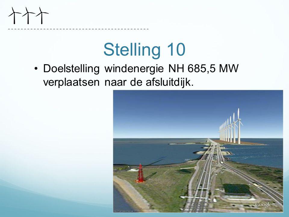 Stelling 10 Doelstelling windenergie NH 685,5 MW verplaatsen naar de afsluitdijk.