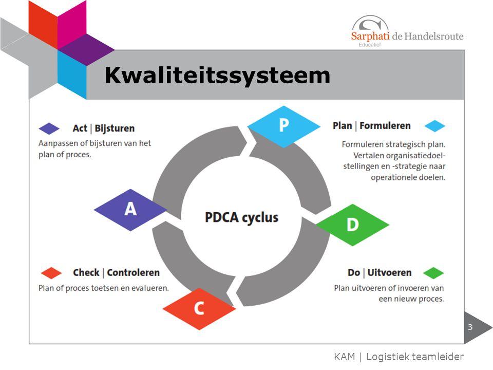 3 KAM | Logistiek teamleider Kwaliteitssysteem