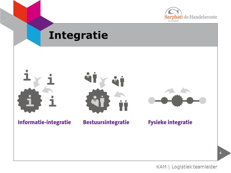 4 KAM | Logistiek teamleider Integratie