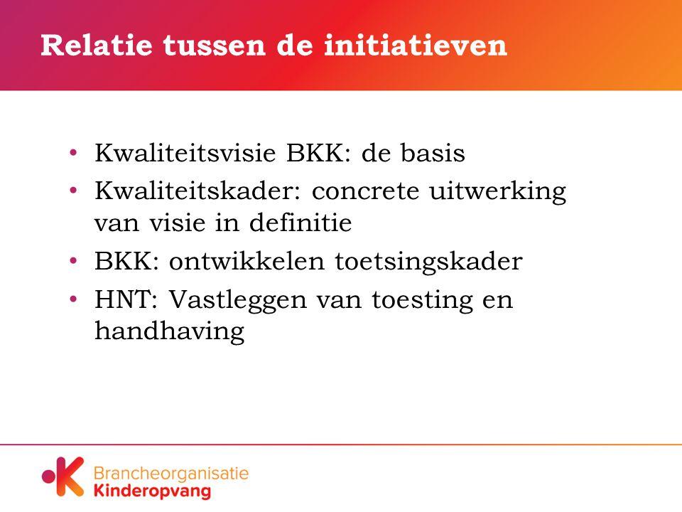 Relatie tussen de initiatieven Kwaliteitsvisie BKK: de basis Kwaliteitskader: concrete uitwerking van visie in definitie BKK: ontwikkelen toetsingskader HNT: Vastleggen van toesting en handhaving