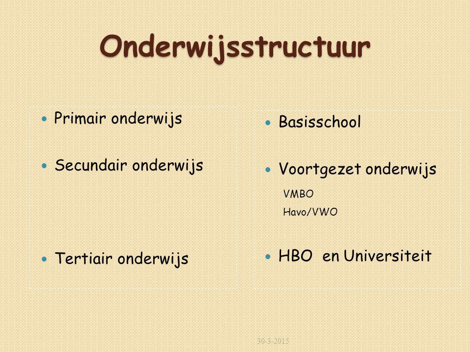Primair onderwijs Secundair onderwijs Tertiair onderwijs Basisschool Voortgezet onderwijs VMBO Havo/VWO HBO en Universiteit Onderwijsstructuur 30-3-2015