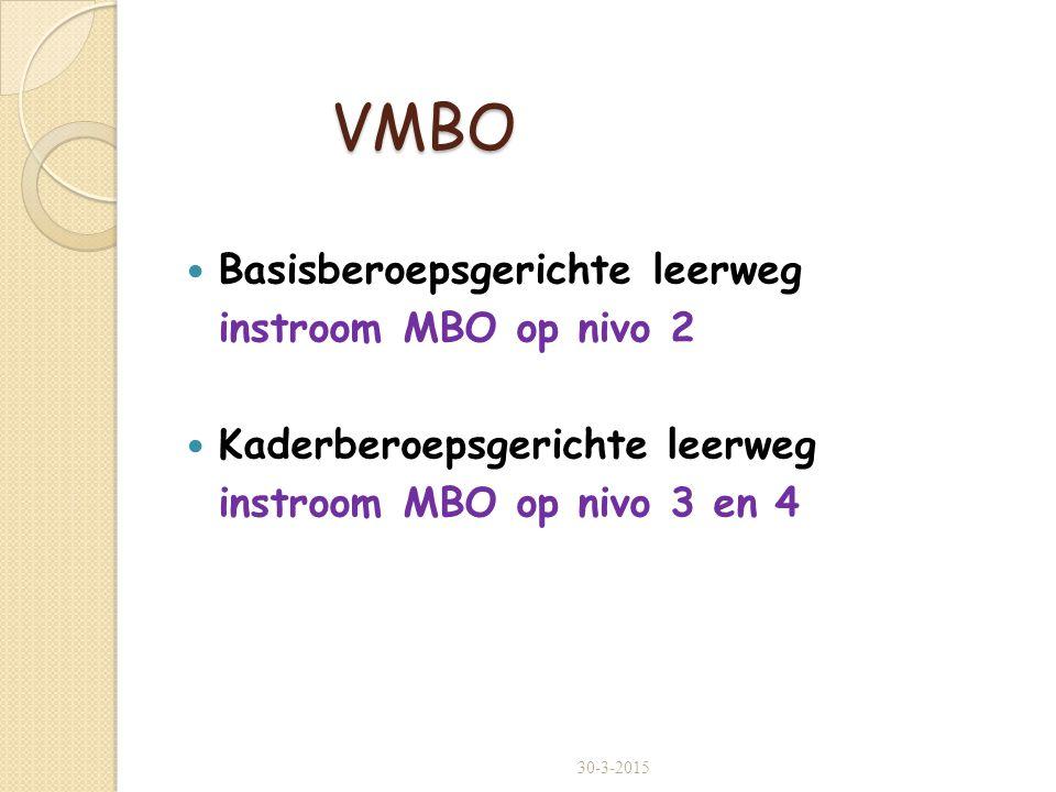 VMBO Basisberoepsgerichte leerweg instroom MBO op nivo 2 Kaderberoepsgerichte leerweg instroom MBO op nivo 3 en 4 30-3-2015