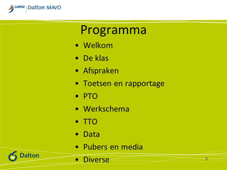 Programma Welkom De klas Afspraken Toetsen en rapportage PTO Werkschema TTO Data Pubers en media Diverse 2