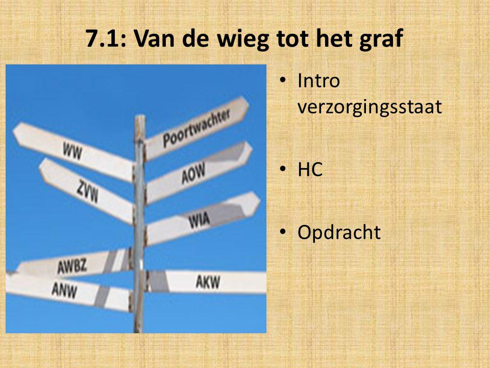 7.1: Van de wieg tot het graf Intro verzorgingsstaat HC Opdracht