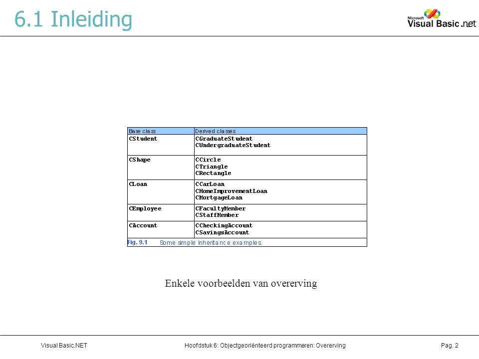 Hoofdstuk 6: Objectgeoriënteerd programmeren: OverervingVisual Basic.NETPag. 2 6.1 Inleiding Enkele voorbeelden van overerving