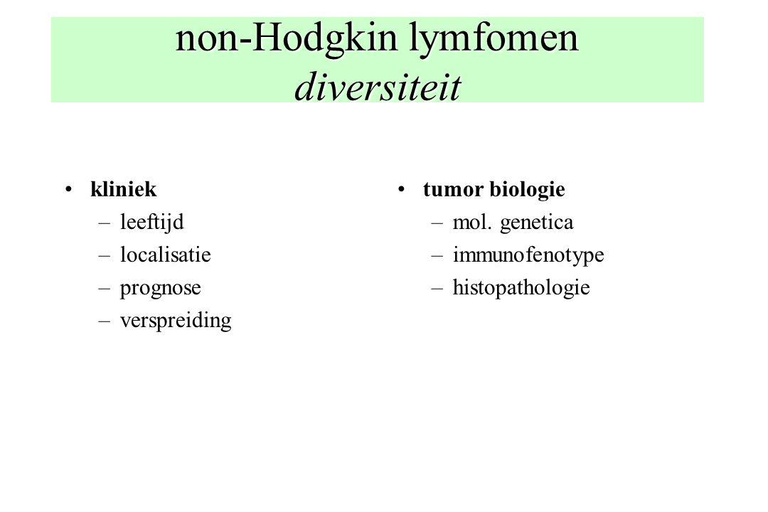 non-Hodgkin lymfomen diversiteit kliniek –leeftijd –localisatie –prognose –verspreiding tumor biologie –mol. genetica –immunofenotype –histopathologie