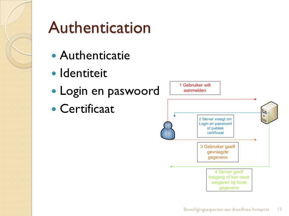 Authentication Authenticatie Identiteit Login en paswoord Certificaat 13Beveiligingsaspecten van draadloze hotspots