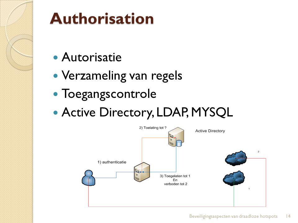 Authorisation Autorisatie Verzameling van regels Toegangscontrole Active Directory, LDAP, MYSQL 14Beveiligingsaspecten van draadloze hotspots
