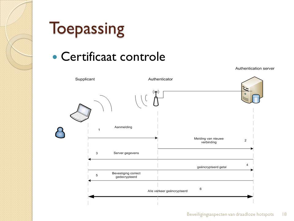 Toepassing Certificaat controle 18Beveiligingsaspecten van draadloze hotspots