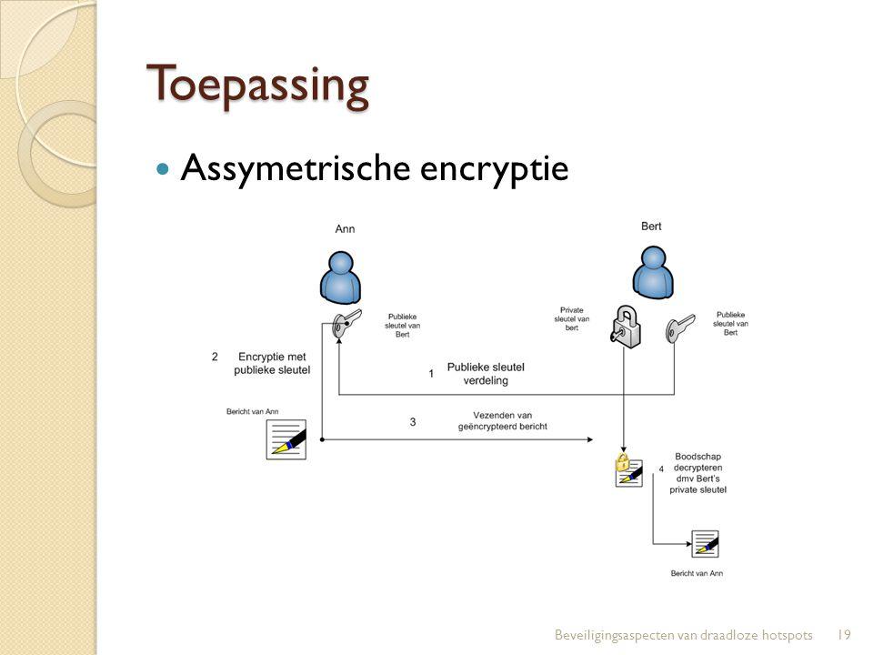 Toepassing Assymetrische encryptie 19Beveiligingsaspecten van draadloze hotspots
