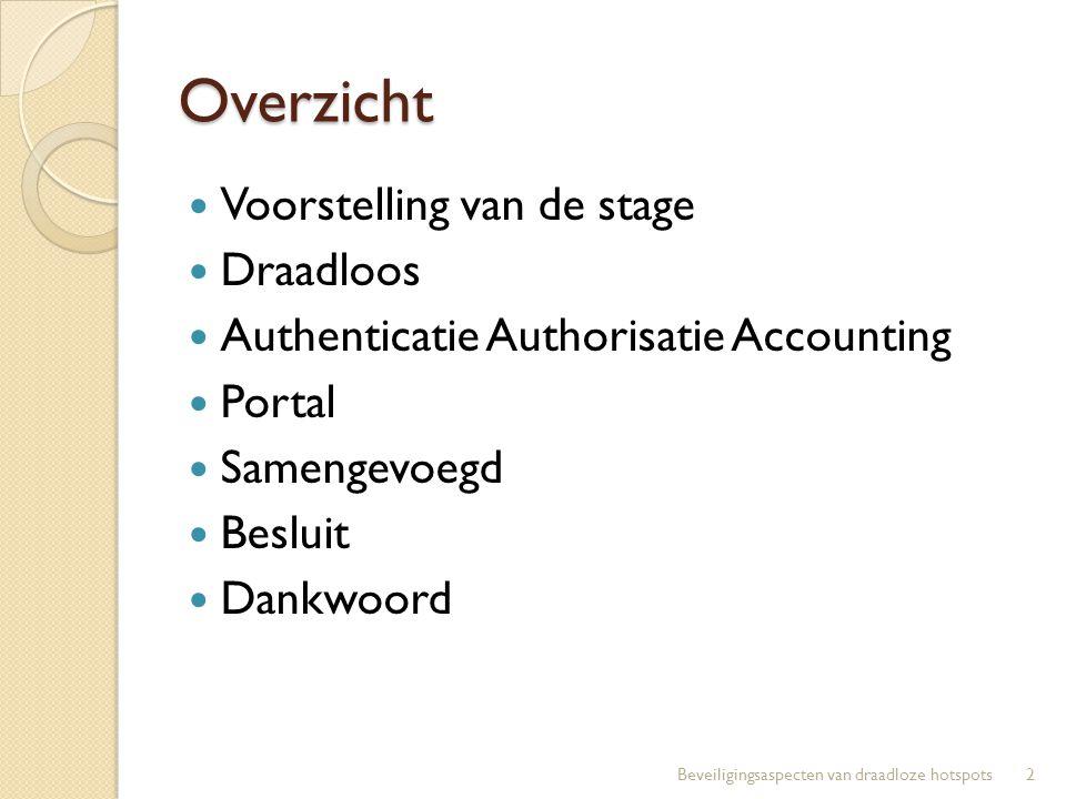 Overzicht Voorstelling van de stage Draadloos Authenticatie Authorisatie Accounting Portal Samengevoegd Besluit Dankwoord 2Beveiligingsaspecten van dr