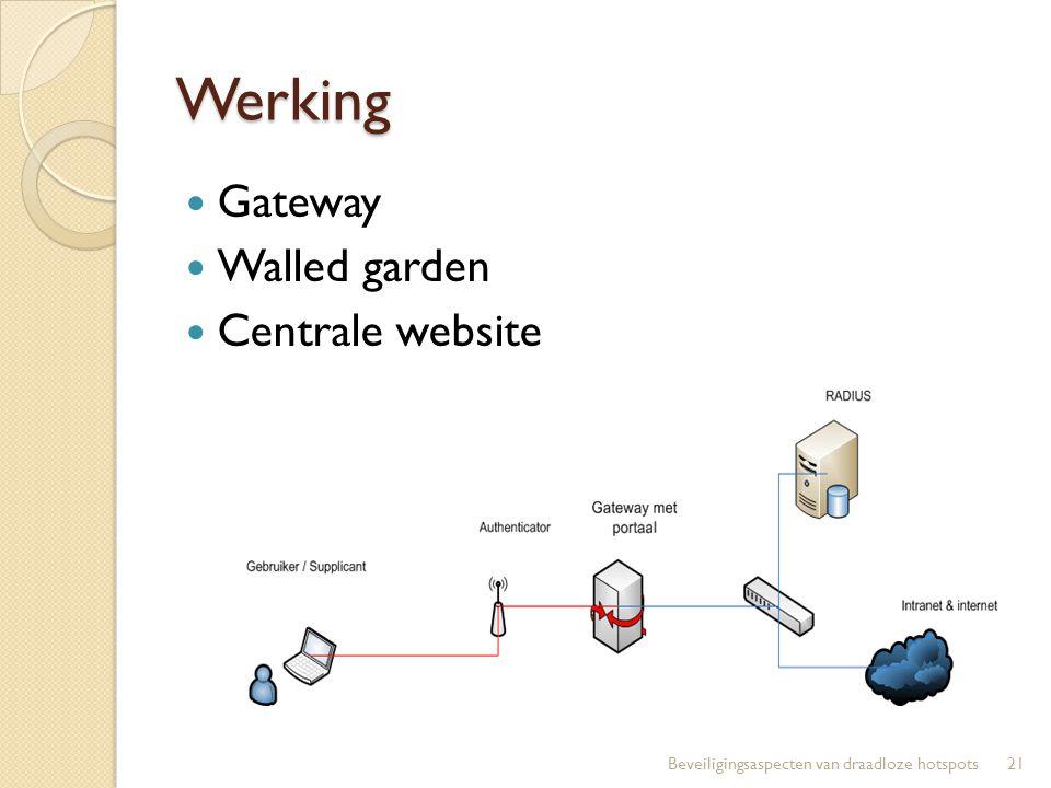 Werking Gateway Walled garden Centrale website 21Beveiligingsaspecten van draadloze hotspots