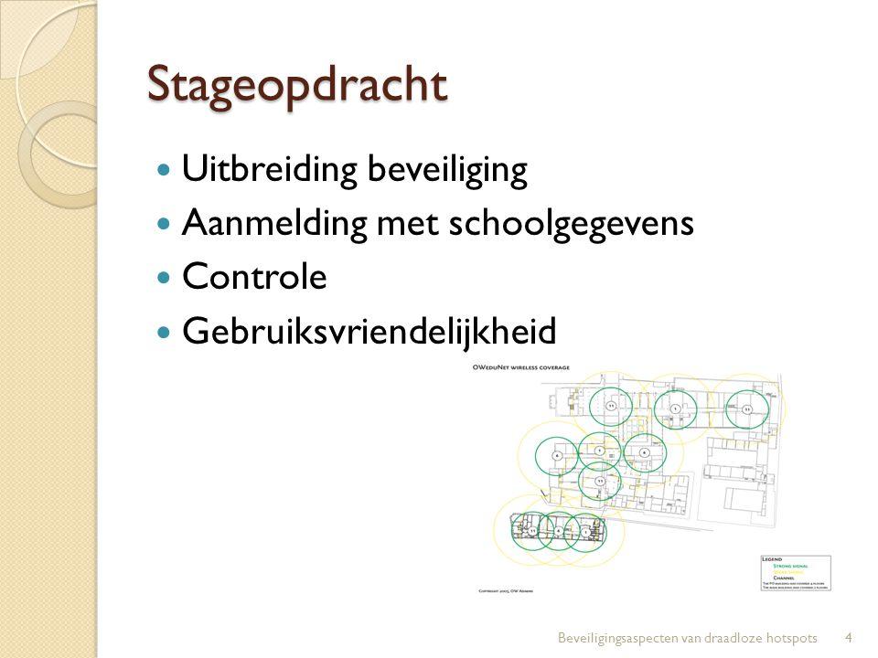 Stageopdracht Uitbreiding beveiliging Aanmelding met schoolgegevens Controle Gebruiksvriendelijkheid 4Beveiligingsaspecten van draadloze hotspots