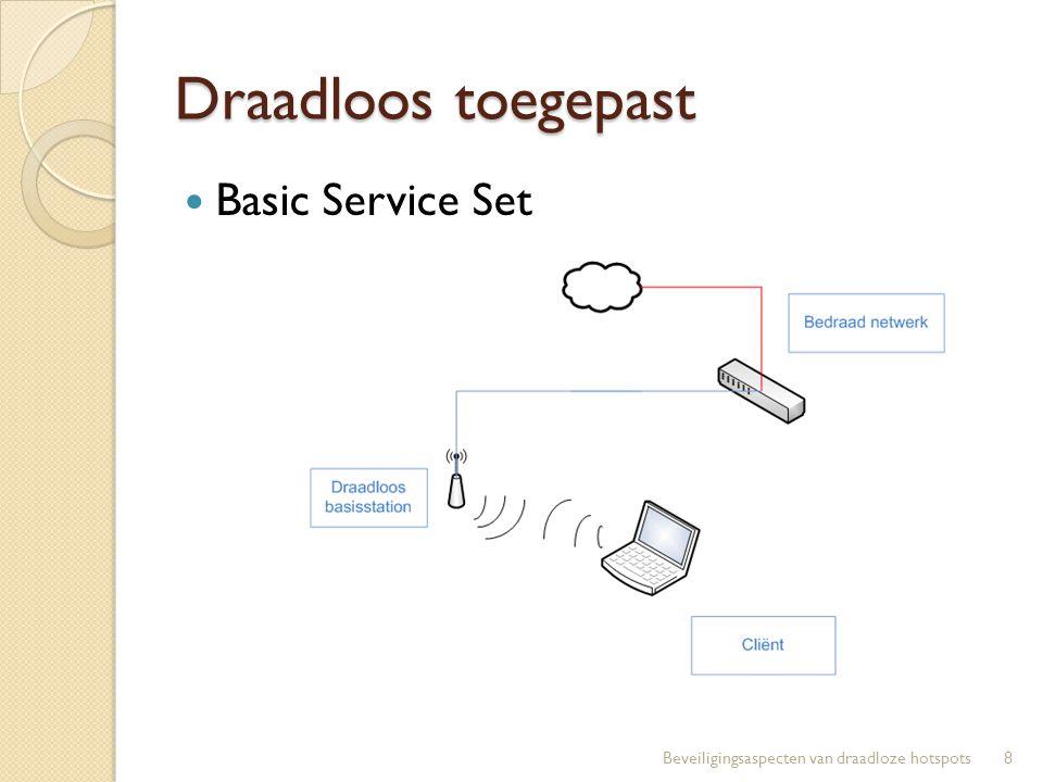 Draadloos toegepast Basic Service Set 8Beveiligingsaspecten van draadloze hotspots