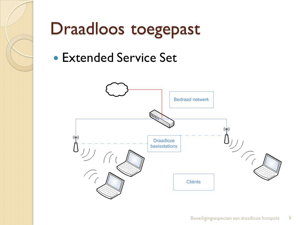 Draadloos toegepast Extended Service Set 9Beveiligingsaspecten van draadloze hotspots