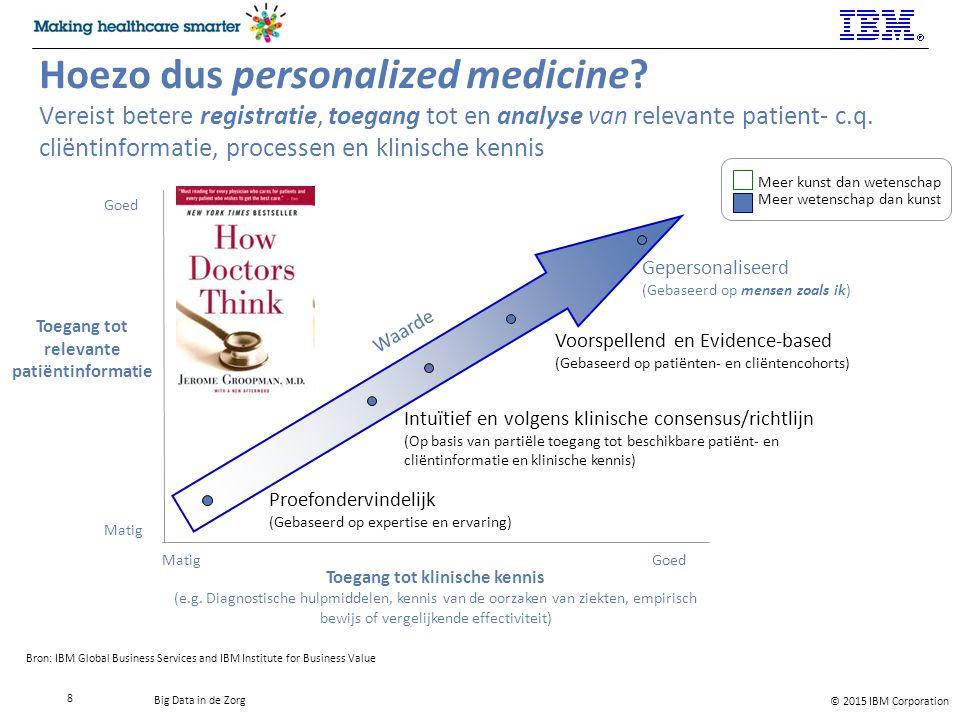 © 2015 IBM Corporation Big Data in de Zorg 8 Hoezo dus personalized medicine.