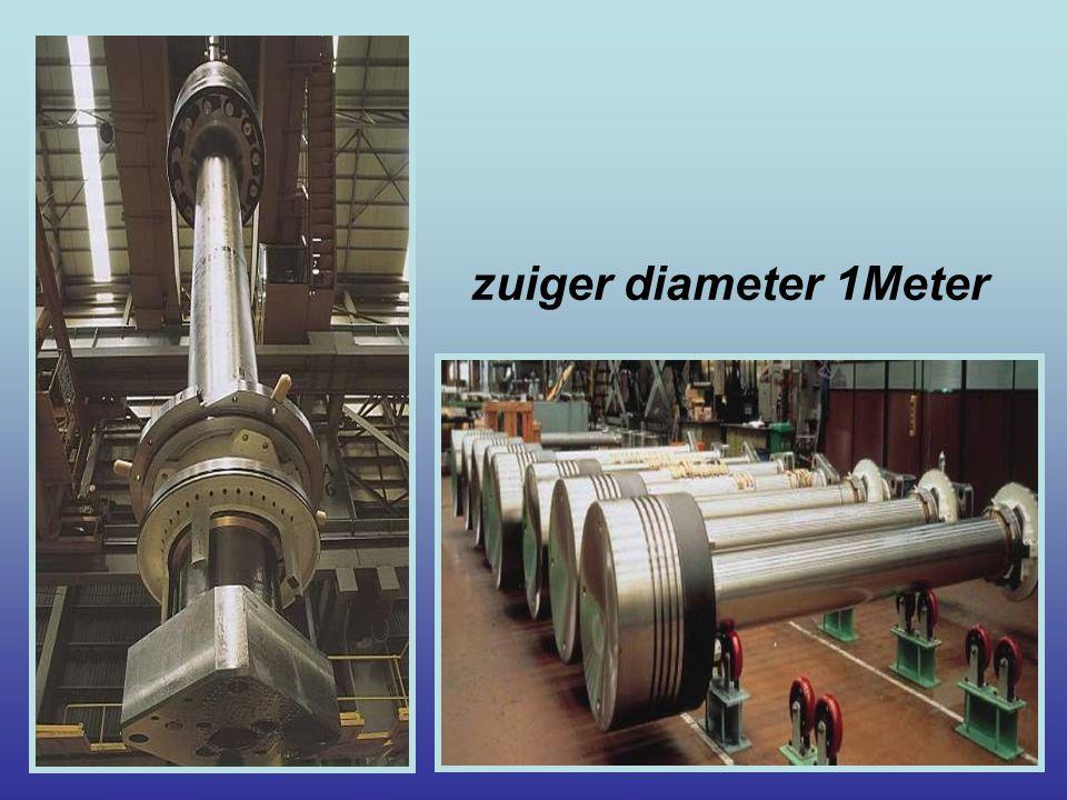 zuiger diameter 1Meter