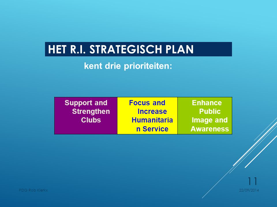 HET R.I. STRATEGISCH PLAN Support and Strengthen Clubs Focus and Increase Humanitaria n Service Enhance Public Image and Awareness kent drie prioritei