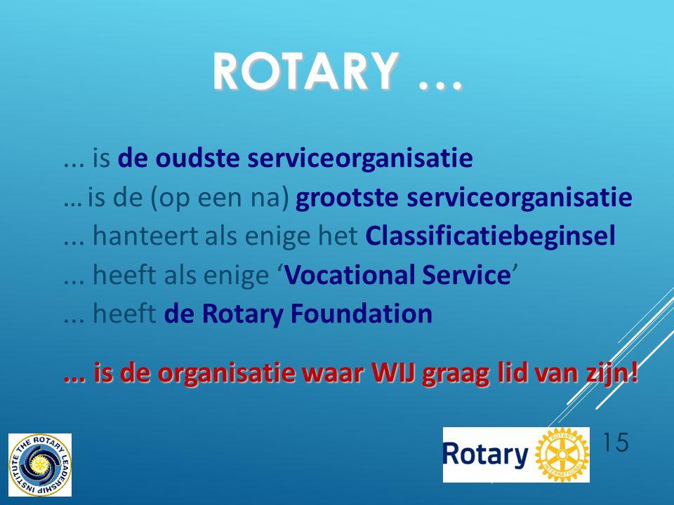 ROTARY …... is de oudste serviceorganisatie …is de (op een na) grootste serviceorganisatie...