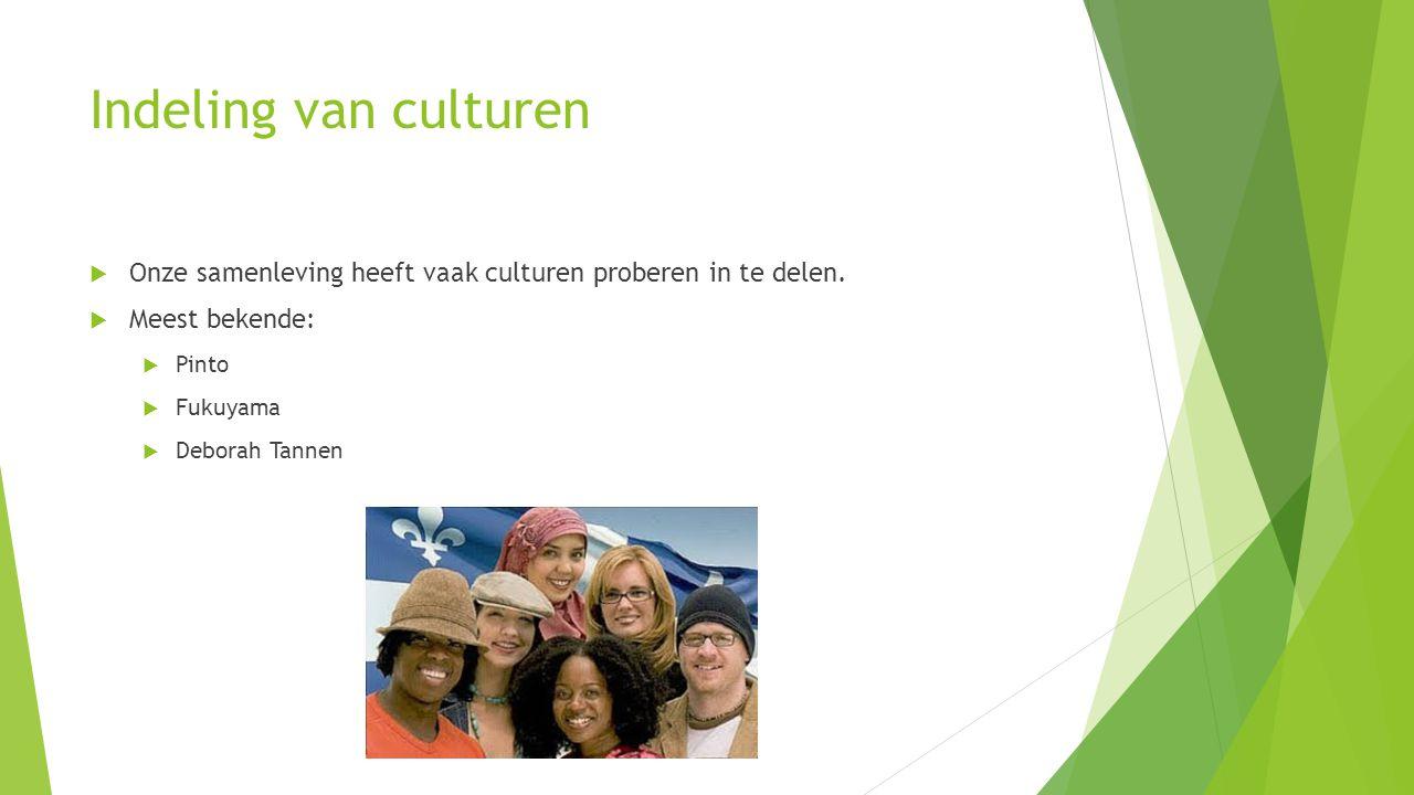 Indeling van culturen  Pinto  Gedrag dat men hanteert  Twee soorten indelingen:  F-cultuur: van buiten opgelegde gedragsregels naleven  G-cultuur: individuele vrijheden