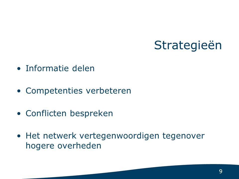 9 Strategieën Informatie delen Competenties verbeteren Conflicten bespreken Het netwerk vertegenwoordigen tegenover hogere overheden