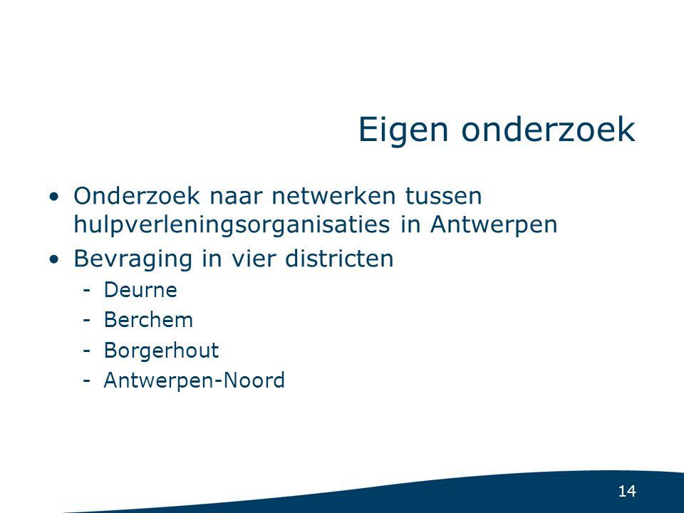 14 Eigen onderzoek Onderzoek naar netwerken tussen hulpverleningsorganisaties in Antwerpen Bevraging in vier districten -Deurne -Berchem -Borgerhout -Antwerpen-Noord