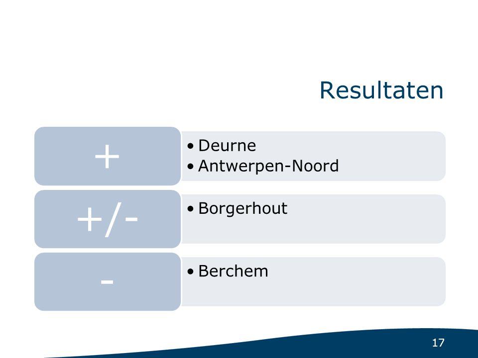 17 Resultaten Deurne Antwerpen-Noord + Borgerhout +/- Berchem -