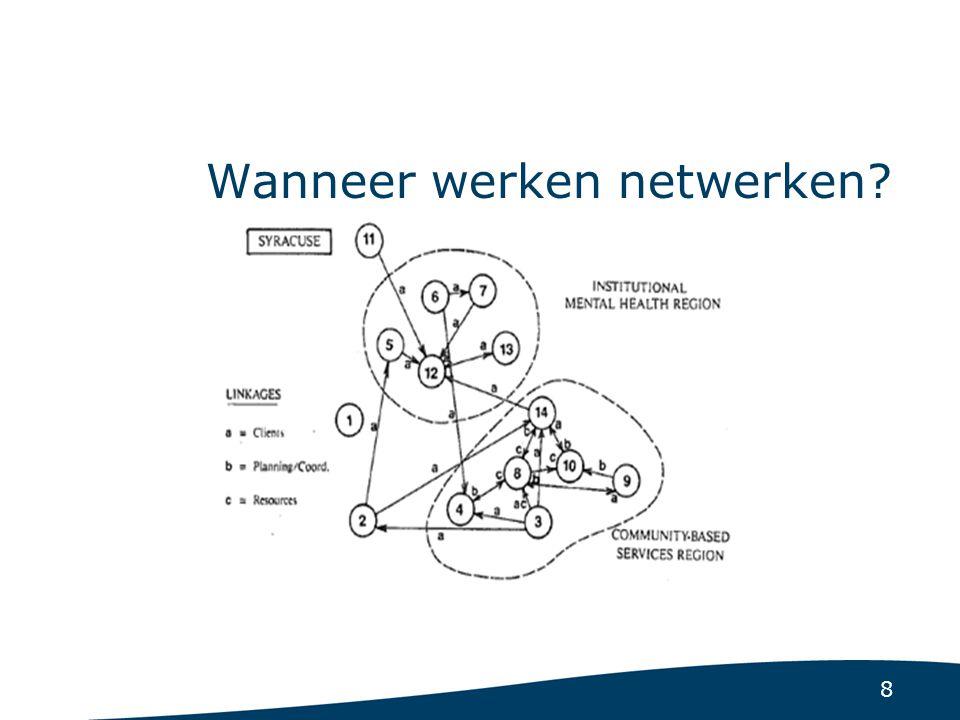 8 Wanneer werken netwerken