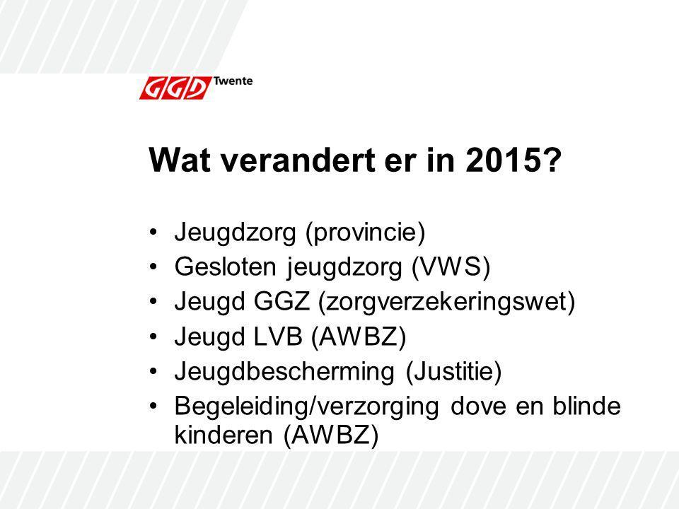 Wat verandert er in 2015.