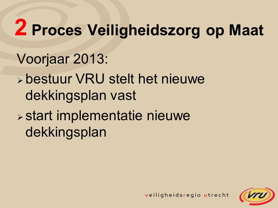 2 Proces Veiligheidszorg op Maat Voorjaar 2013:  bestuur VRU stelt het nieuwe dekkingsplan vast  start implementatie nieuwe dekkingsplan