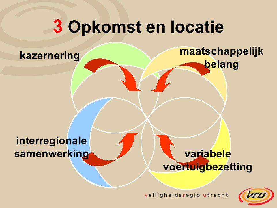 kazernering variabele voertuigbezetting maatschappelijk belang interregionale samenwerking 3 Opkomst en locatie