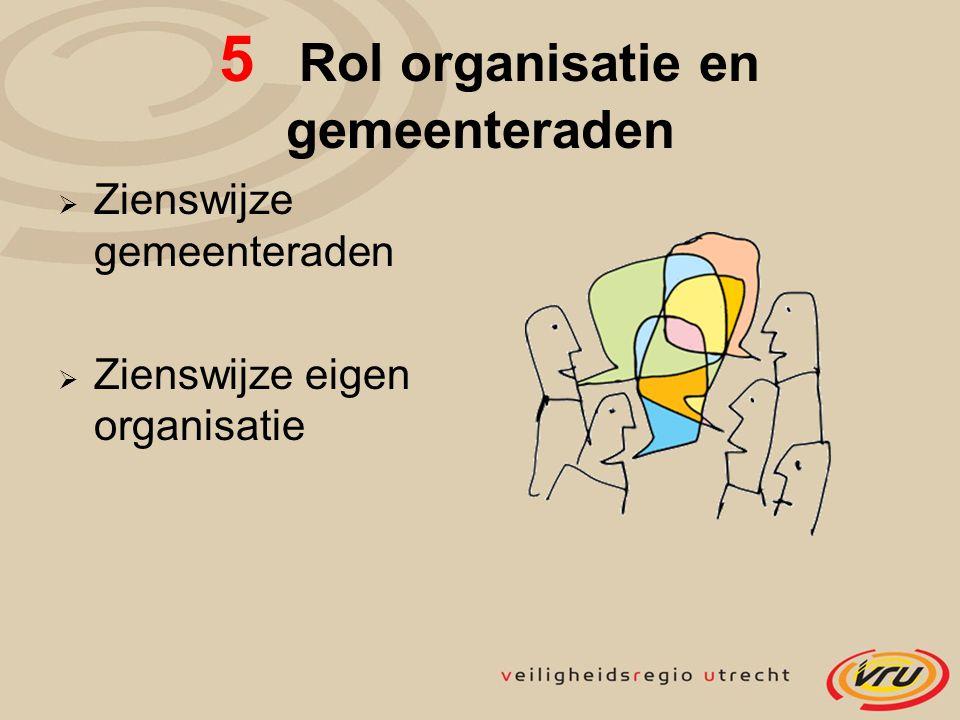 5 Rol organisatie en gemeenteraden  Zienswijze gemeenteraden  Zienswijze eigen organisatie