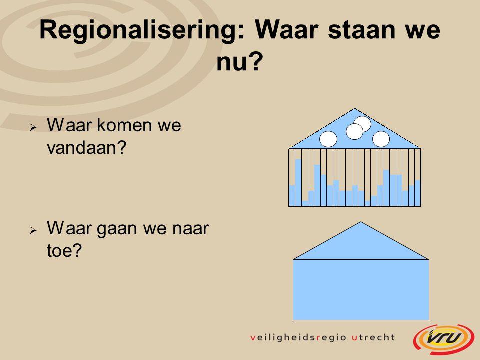 Regionalisering: Waar staan we nu?  Waar komen we vandaan?  Waar gaan we naar toe?