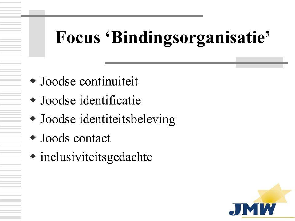 Focus 'Bindingsorganisatie'  Joodse continuiteit  Joodse identificatie  Joodse identiteitsbeleving  Joods contact  inclusiviteitsgedachte