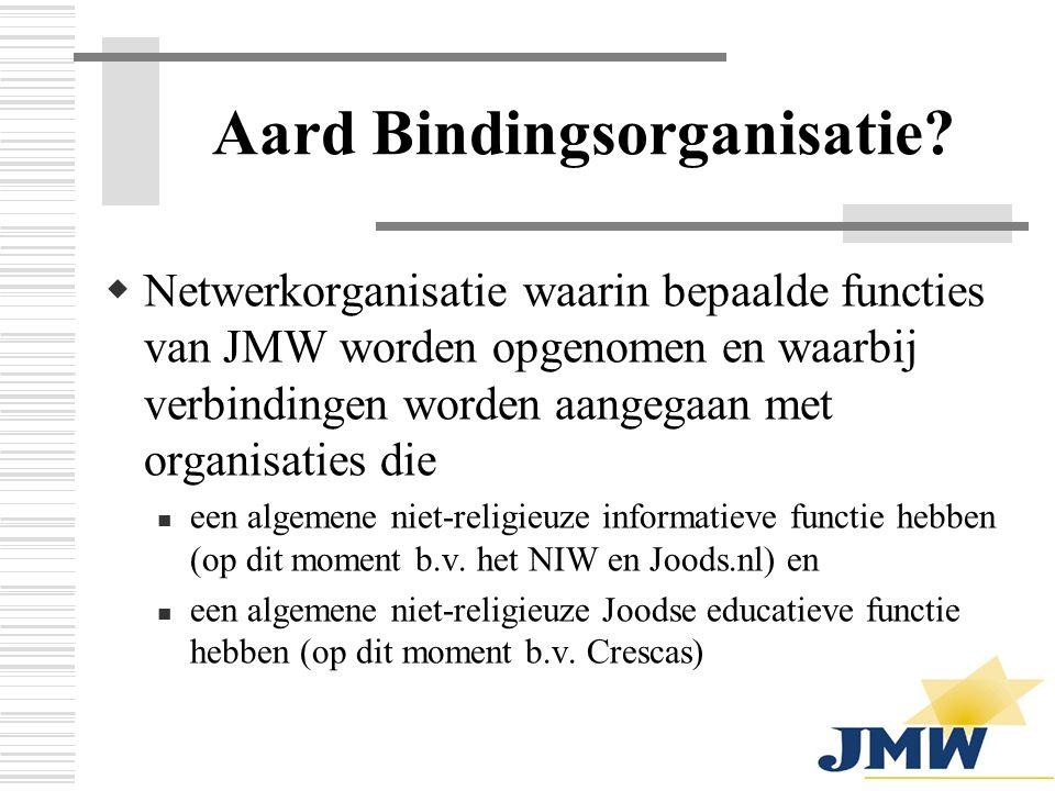 Aard Bindingsorganisatie.