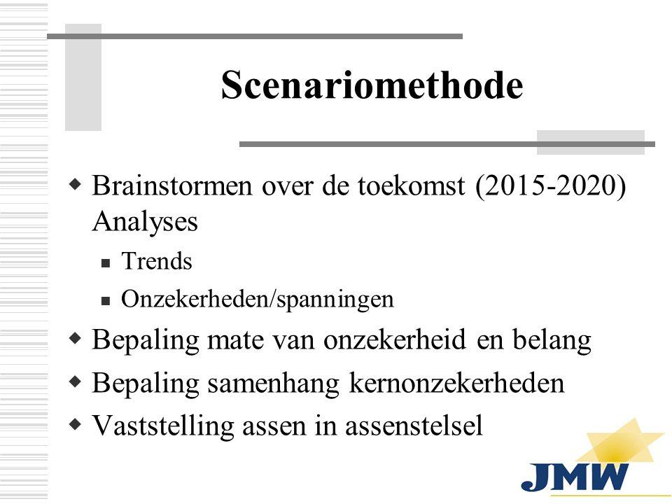 Scenariomethode  Brainstormen over de toekomst (2015-2020) Analyses Trends Onzekerheden/spanningen  Bepaling mate van onzekerheid en belang  Bepaling samenhang kernonzekerheden  Vaststelling assen in assenstelsel