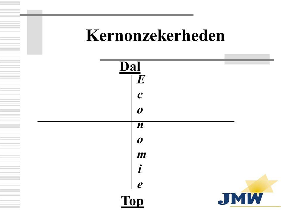 Kernonzekerheden EconomieEconomie Dal Top
