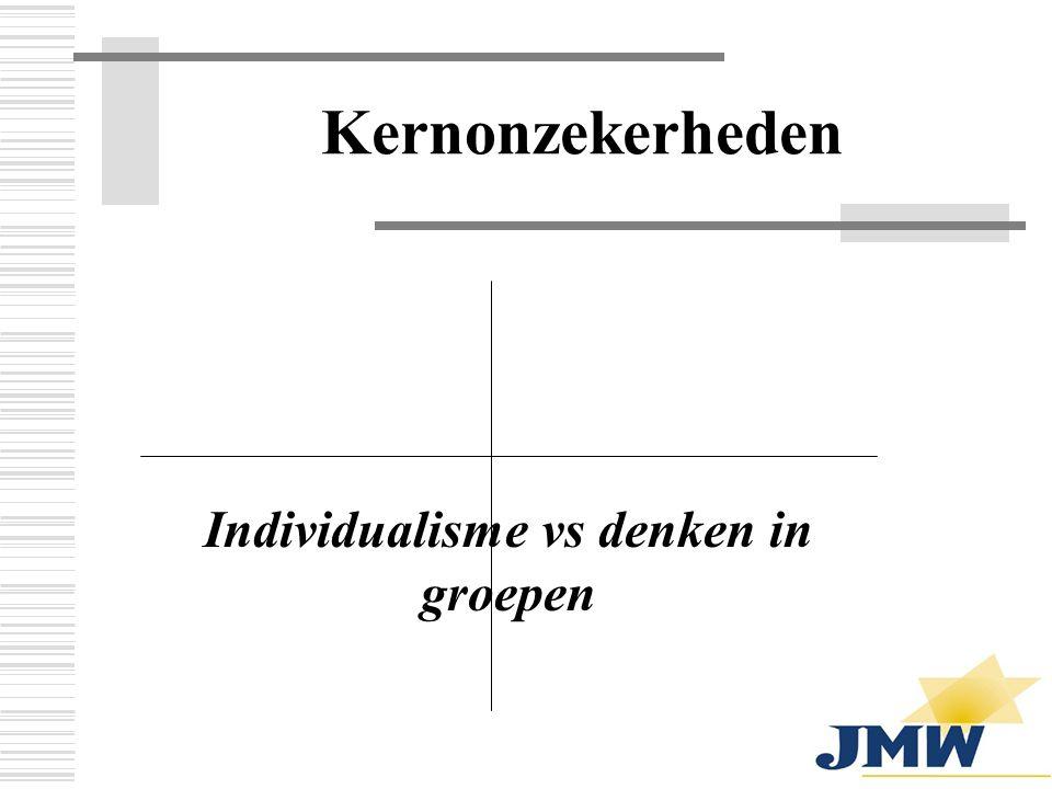 Kernonzekerheden Individualisme vs denken in groepen