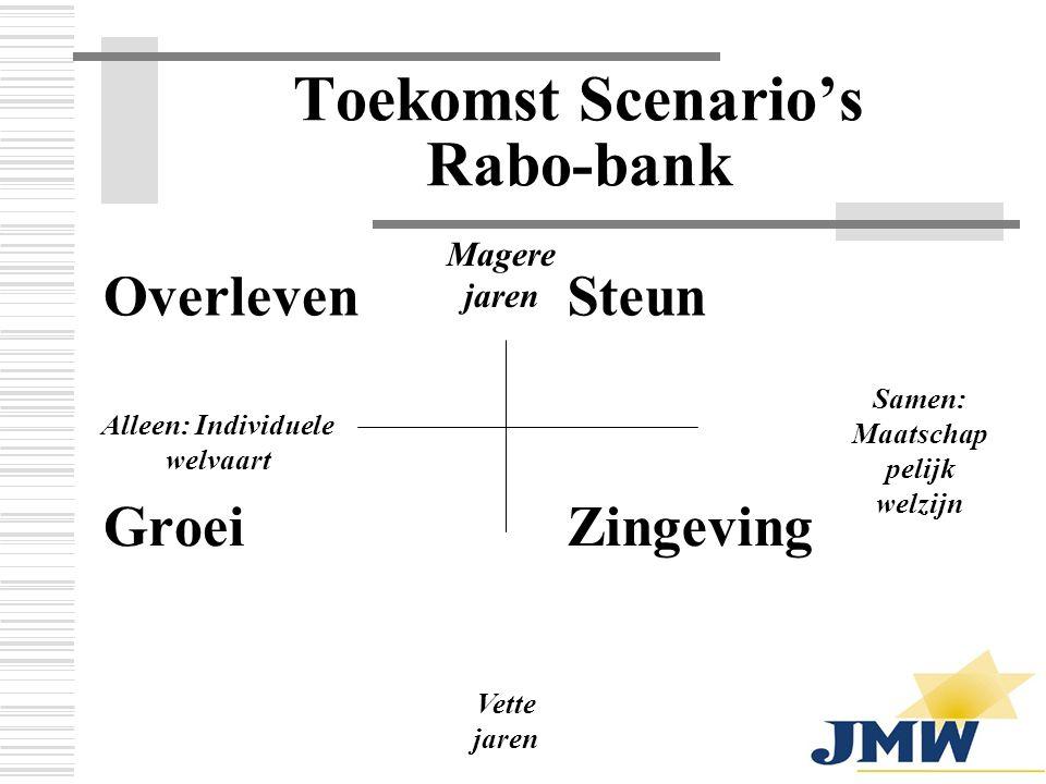 Toekomst Scenario's Rabo-bank OverlevenSteun GroeiZingeving Magere jaren Vette jaren Alleen: Individuele welvaart Samen: Maatschap pelijk welzijn