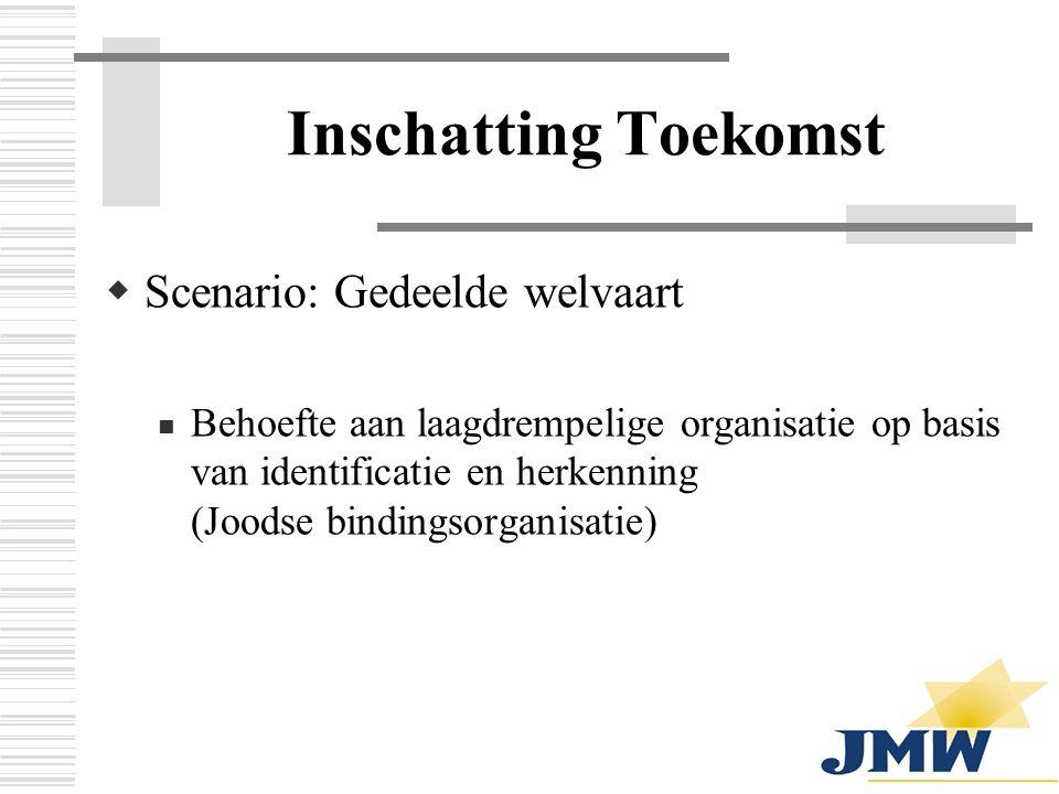 Inschatting Toekomst  Scenario: Gedeelde welvaart Behoefte aan laagdrempelige organisatie op basis van identificatie en herkenning (Joodse bindingsorganisatie)