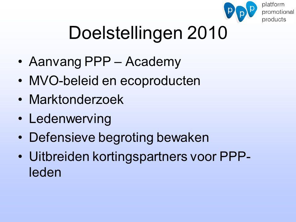 Doelstellingen 2010 Aanvang PPP – Academy MVO-beleid en ecoproducten Marktonderzoek Ledenwerving Defensieve begroting bewaken Uitbreiden kortingspartn