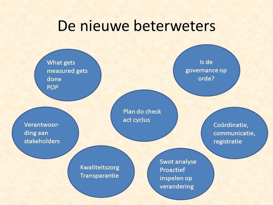 De nieuwe beterweters Is de governance op orde.