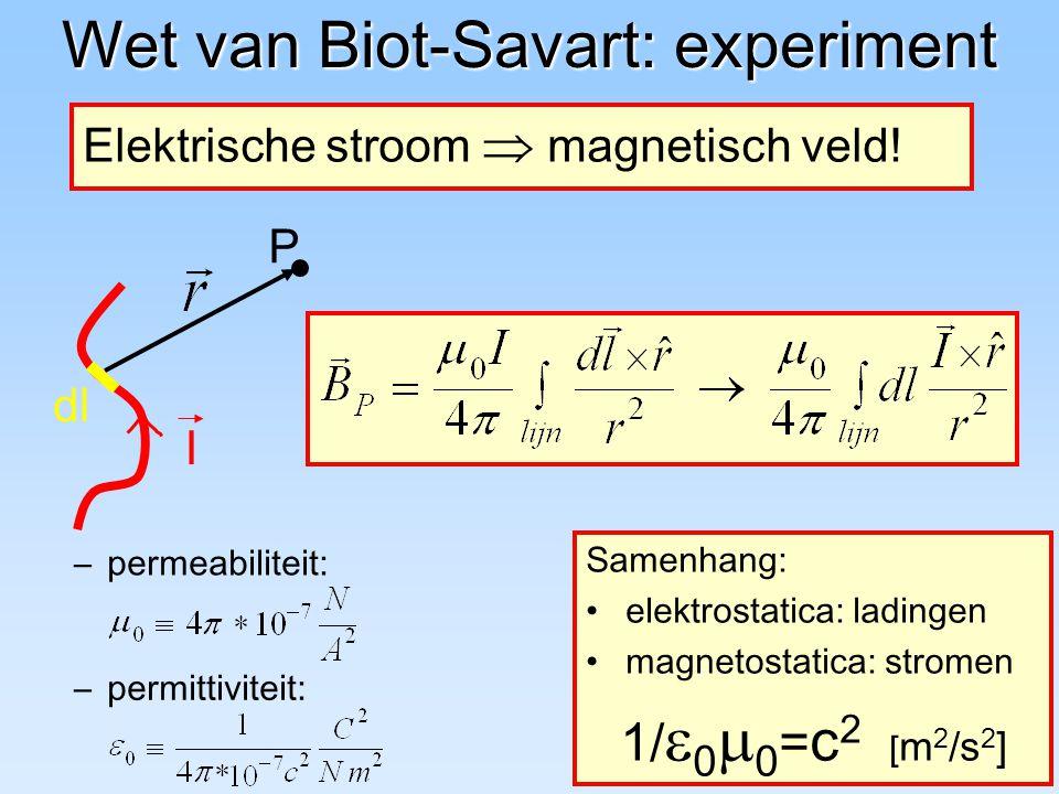 19 Experiment AExperiment B V.b.