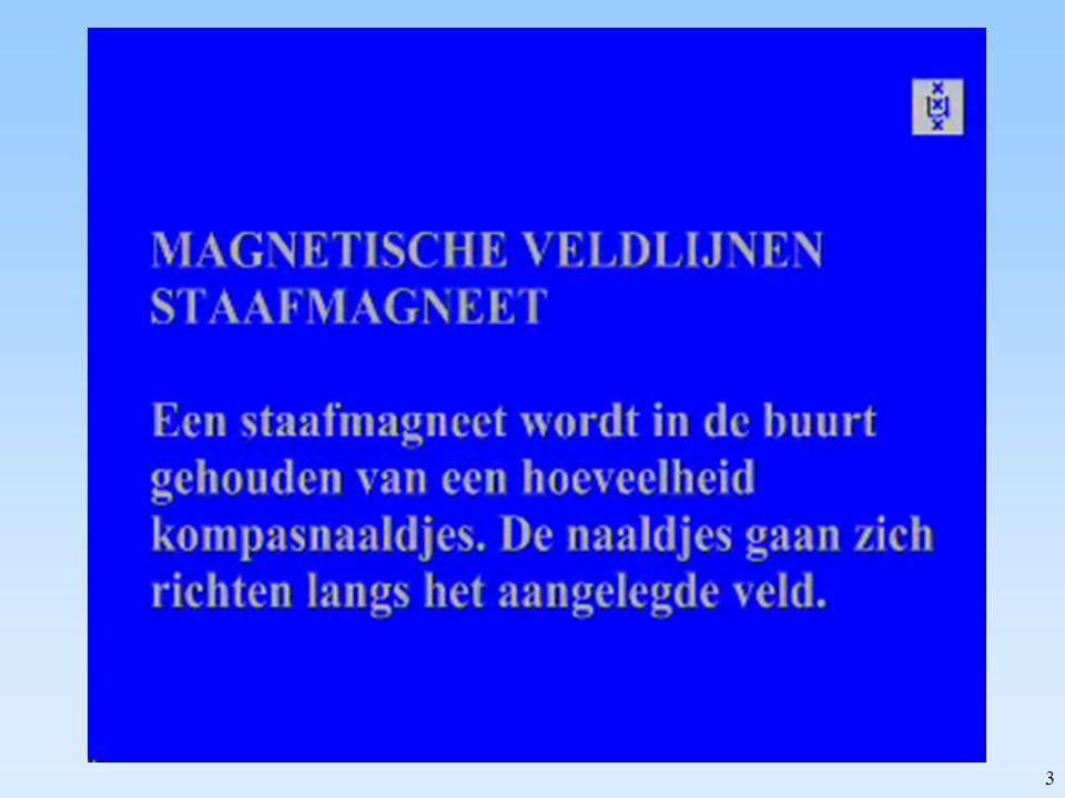 2 Inhoud Magnetostatica Magnetostatica (5 colleges) I.