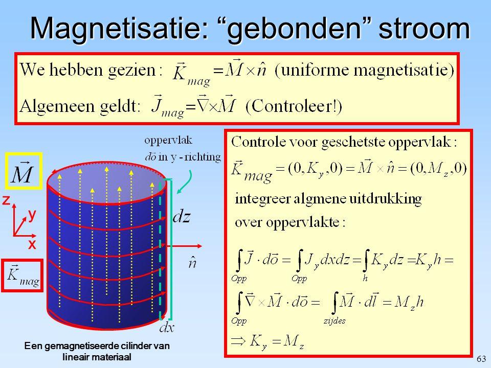 62 (I) Magnetisatie M gebonden stroom d M d M n I mag =0 Dipoolmoment/ plakje : I plak M n K mag =Mxn