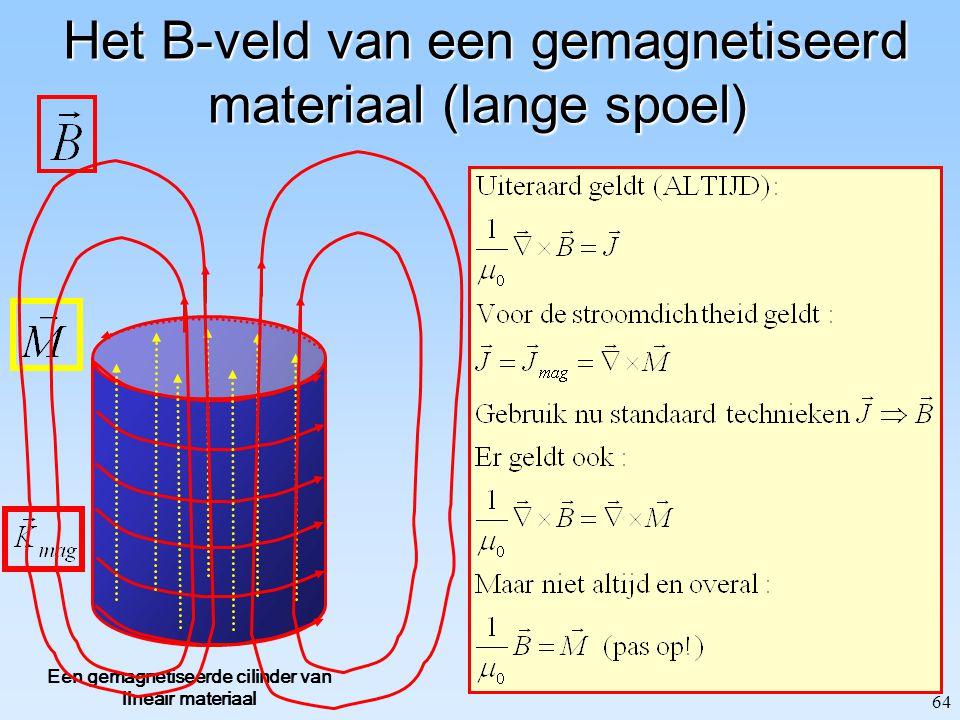 63 Magnetisatie: gebonden stroom Magnetisatie: gebonden stroom Een gemagnetiseerde cilinder van lineair materiaal x z y