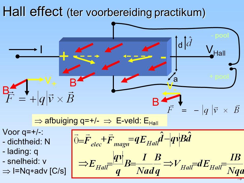 77 Inhoud Magnetostatica Magnetostatica (5 colleges) I.